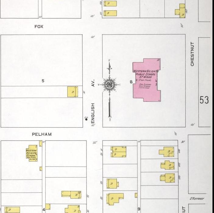 English Avenue Elementary School 1911