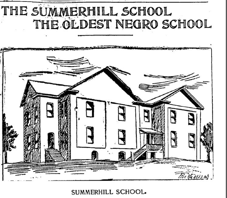 Summerhill School The Oldest Negro School 1897 Article
